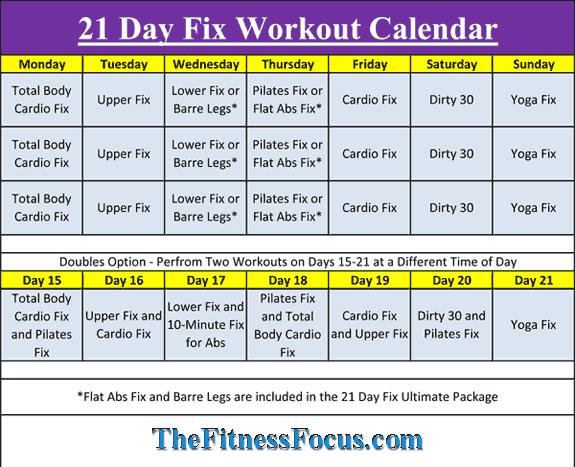 21 day fix extreme start here guide pdf