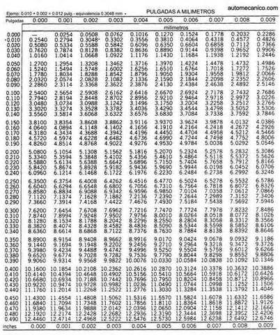 convertidor de lan a pdf