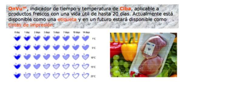 calidad microbiologica de los alimentos pdf definición