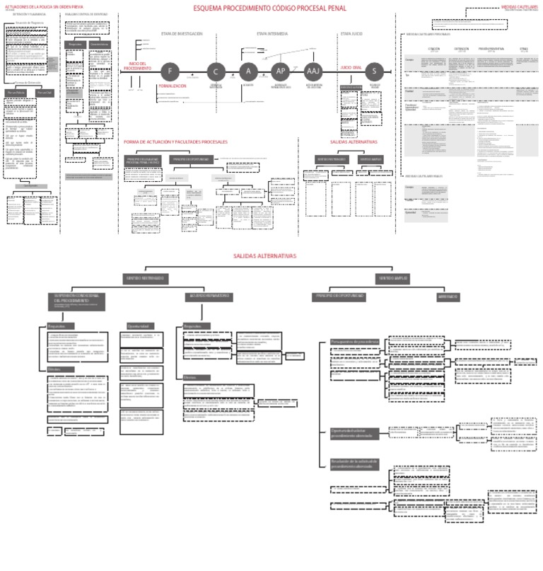 código procesal penal chile 2017 pdf