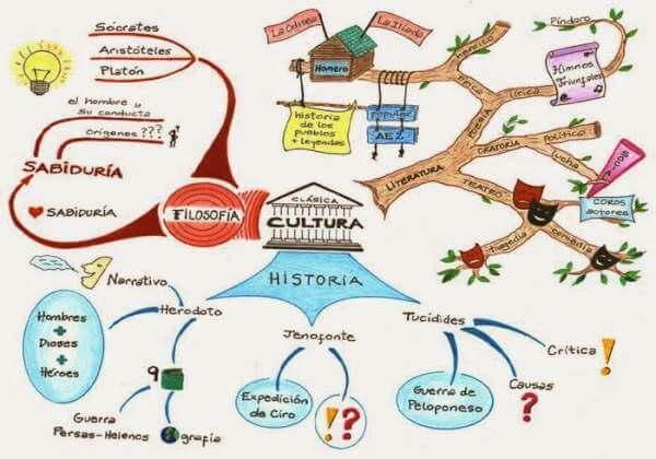 como sacar mapas conceptuales en pdf