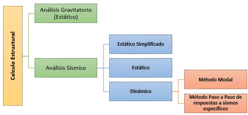 condiciones para realizar una esplenectomia