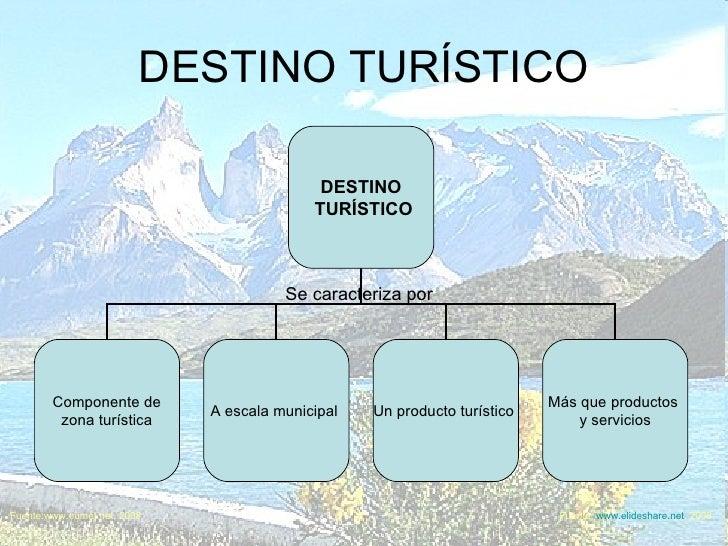 analisis territorial del turismo vera pdf