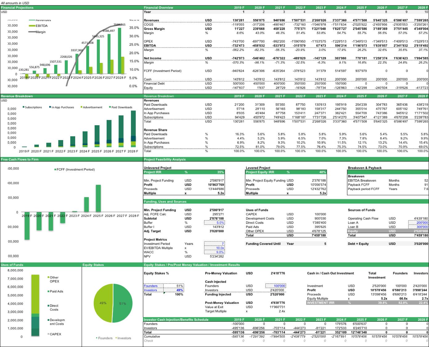 ceo remuneración 2018 filetype pdf