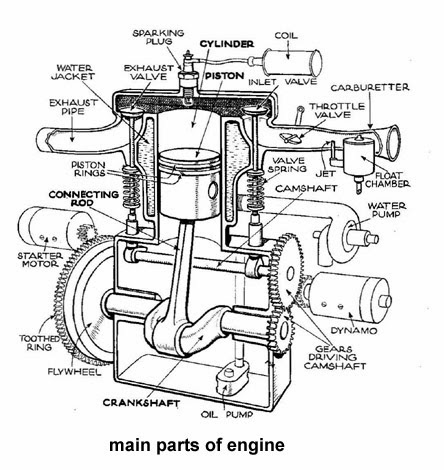 briggs & stratton manual de reparacion pdf