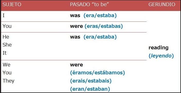 como puedo convertir un pdf en ingles a español