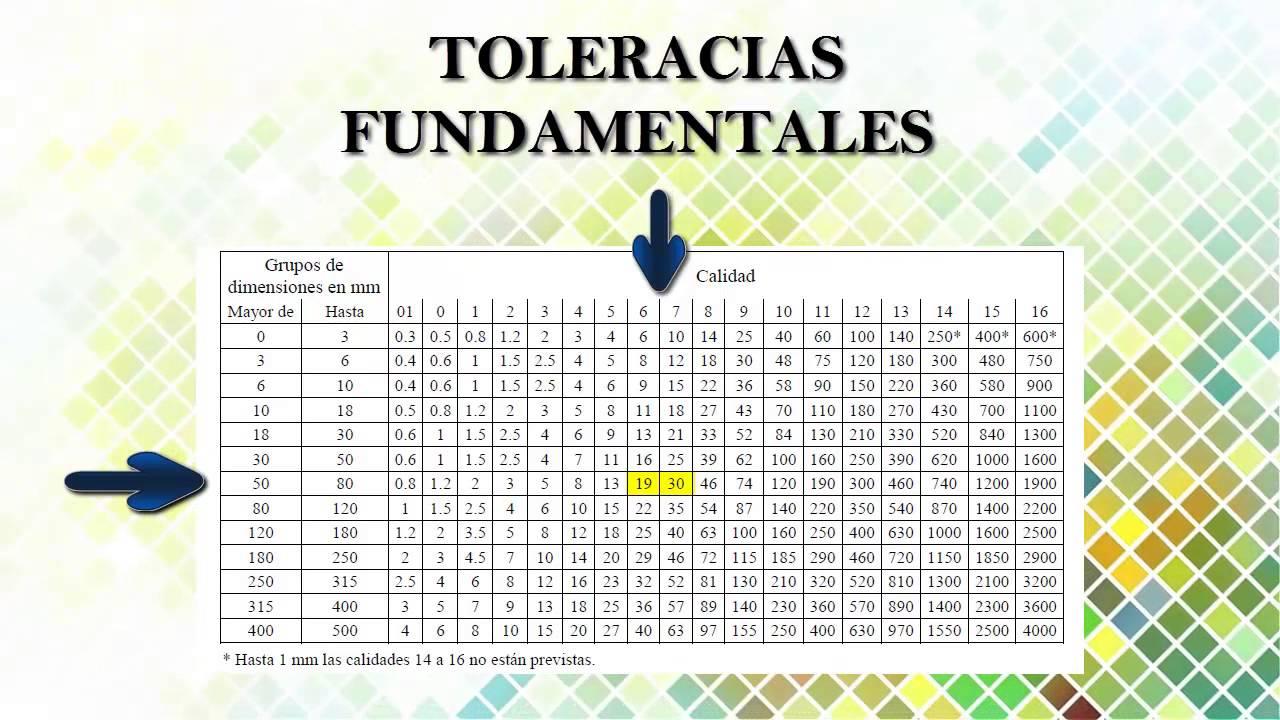ajustes y tolerancias de rodamientos pdf