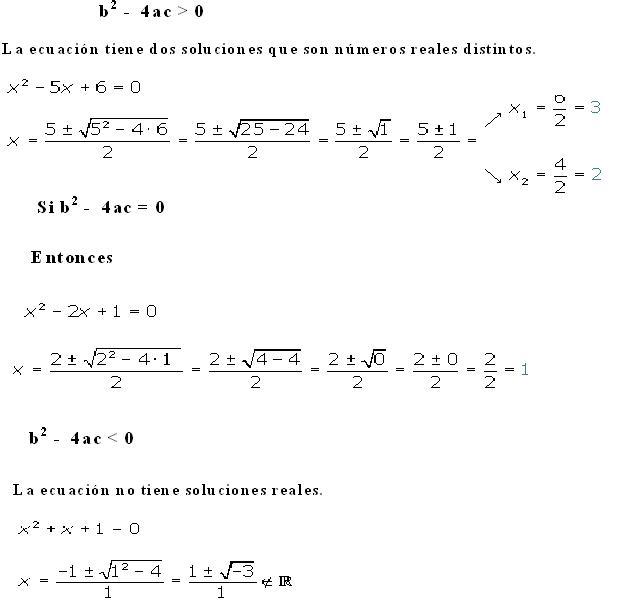 analisis del discriminante de una ecuacion cuadratica pdf