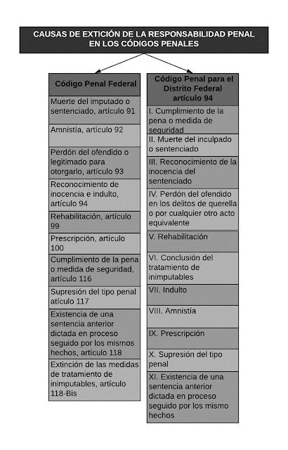 definicion de tel segun mendoza pdf