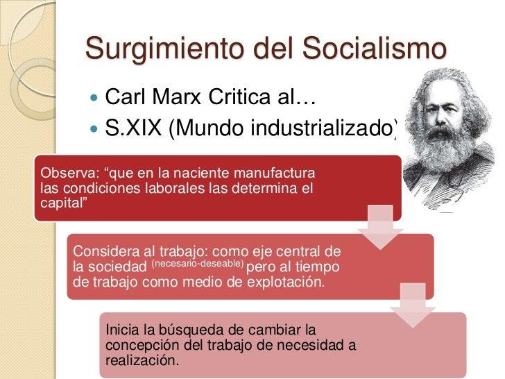 condiciones para el surgimiento del capitalismo