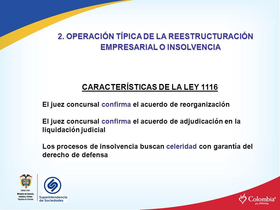 derecho concursal el acuerdo de reorganización pdf