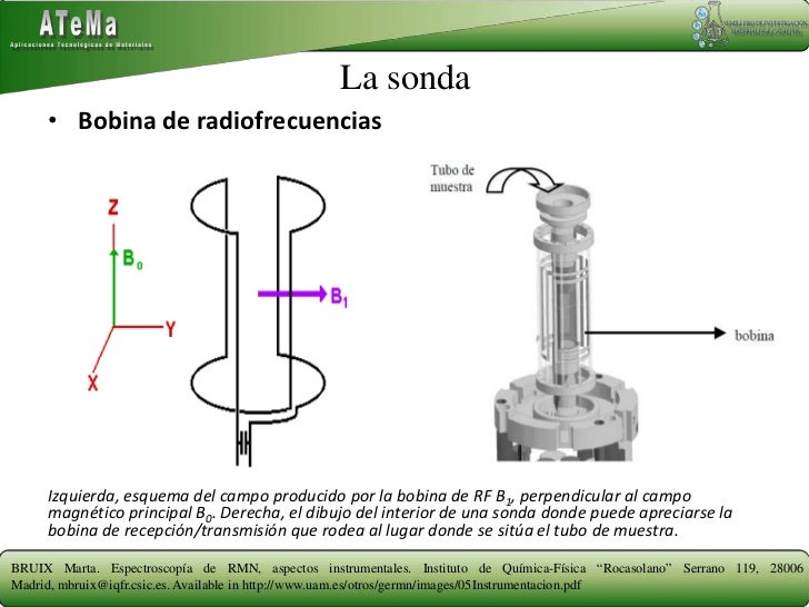 bobinas en resonancia magnetica pdf
